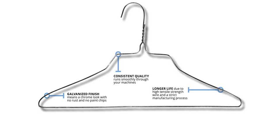 Indy Hanger is a Universal Unilink Preferred Supplier